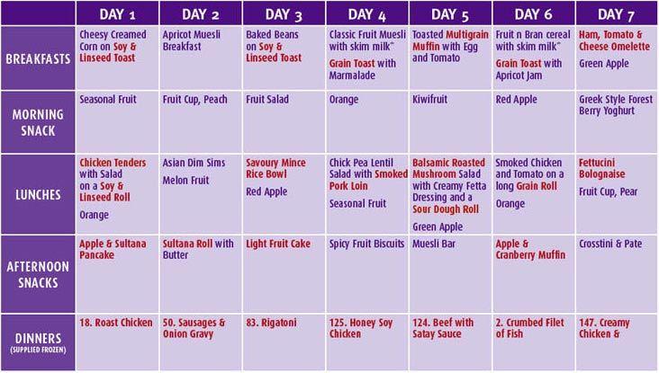 Healthy Diet Plan 1200 Calories Day Healthy Diet Guy | New Start |  Pinterest | Diet, 1200 calories and 1200 calorie diet