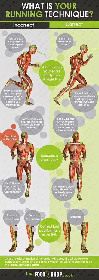 Train your posture!
