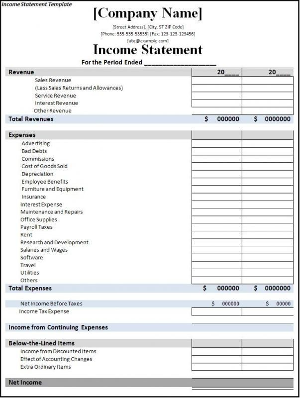 Income Statement Template Statement Template Profit And Loss