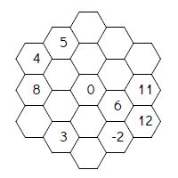 Magic Hexagons are like Magic Squares with a twist! This web page has a Magic Hexagon Worksheet Generator so you can make as many magic hexagon worksheets as you like.