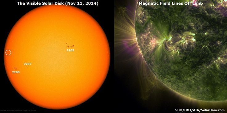 SOLAR WATCH: The Largest Sunspot In Over 20 Years Erupts, As It Set To Return To Earth Facing Position   Unleashed 6 X Flares In October; High Chance For X Flares Over The Next 48 Hours; Geomagnetic Storm Category G1 Predicted!
