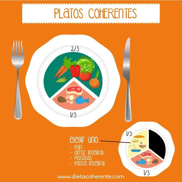 Gracias a la regla del plato de Dieta Coherente podrás seguir tu dieta para diverticulitis en cualquier lugar y manteniendo una alimentación saludable.