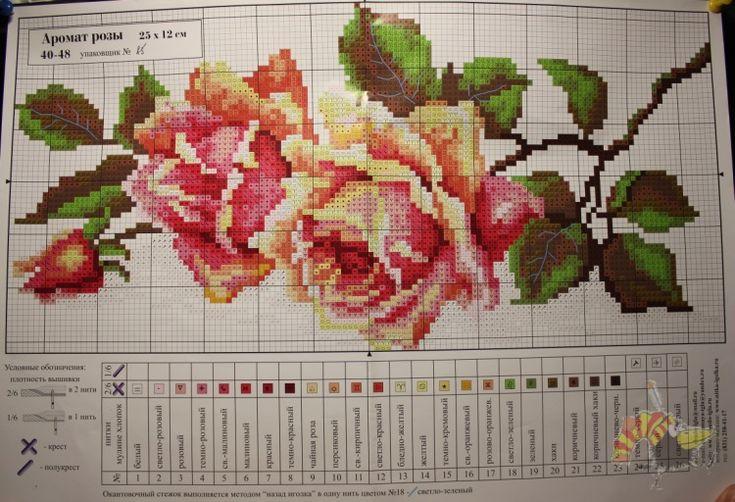 Gallery.ru / Фото #2 - аромат розы - miLenchik