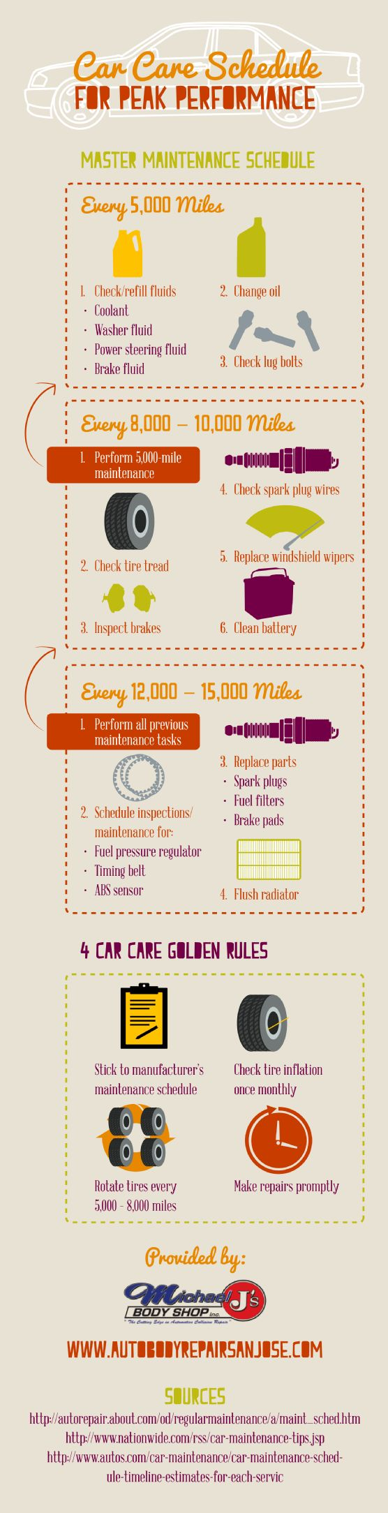 When a car reaches 8,000-10,000 miles, it is important to check the tire tread, replace the windshield wipers, inspect the brakes, and clean the battery. This infographic from Michael J's Body Shop has more information about car care.