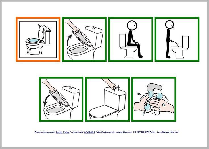 Rutinas para ir al baño con pictogramas de ARASAAC - Esquemático