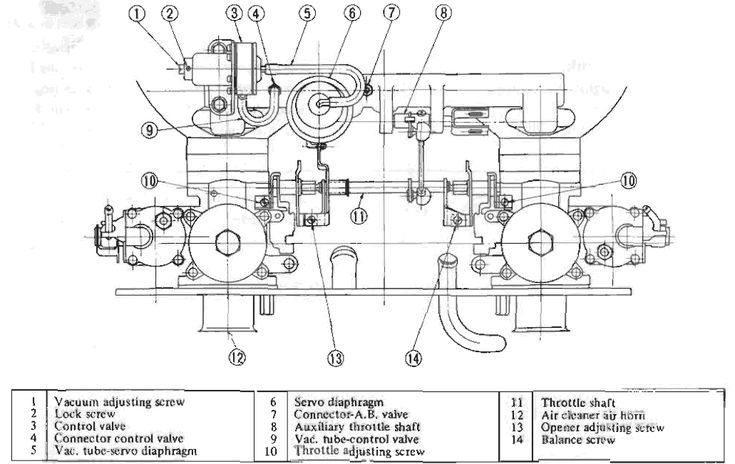 http://enginediagrams.info/datsun-260z-vacuum-diagram