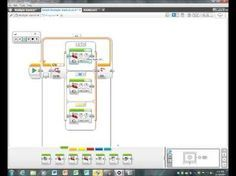 ▶ Lego Mindstorms EV3 Tutorial Using a Multiple Switch to detect color and do something - YouTube