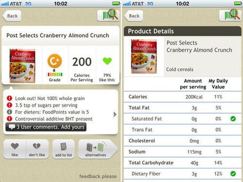 Best Healthy Food Shopping Apps
