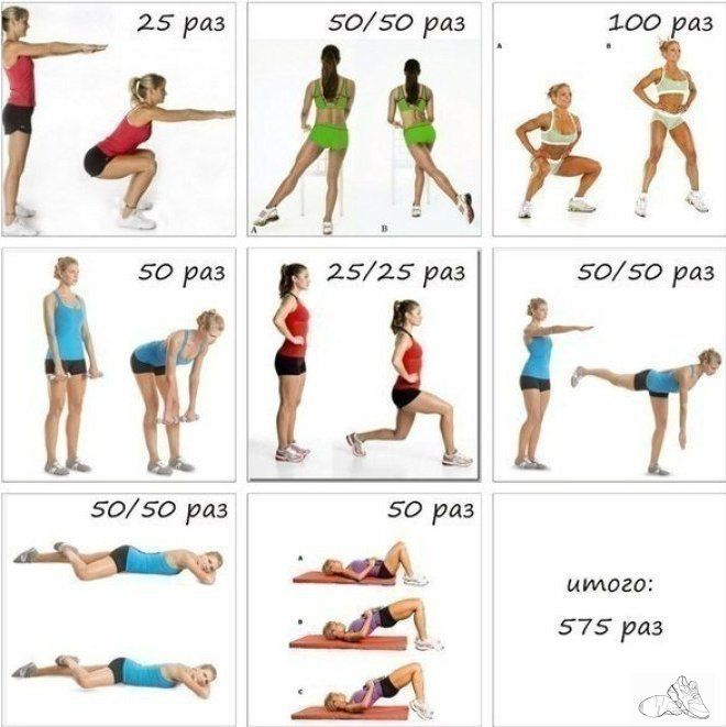 Интенсивные Упражнения Для Похудения Всего Тела.
