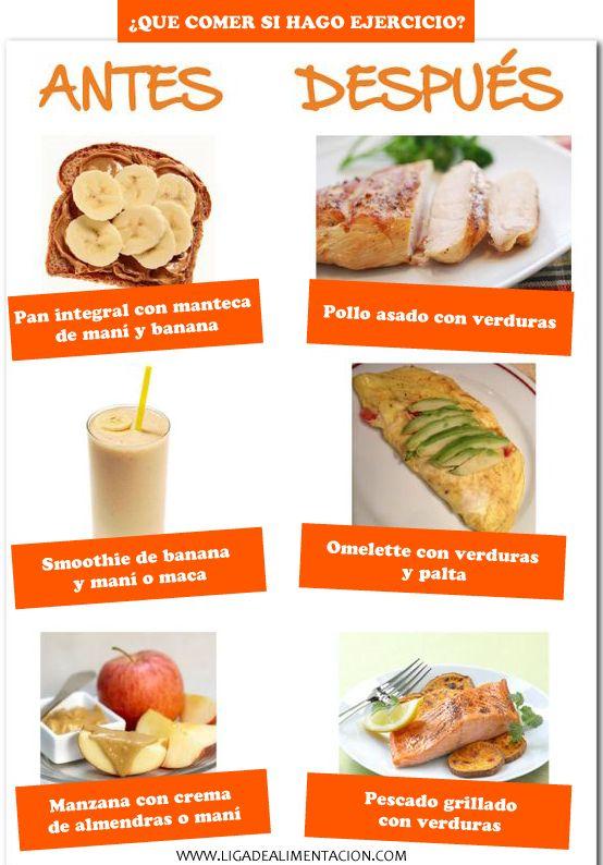 Alimentación antes y después del ejercicio