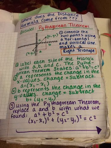 Where does the distance formula come from? Link to Pythagorean Theorem.