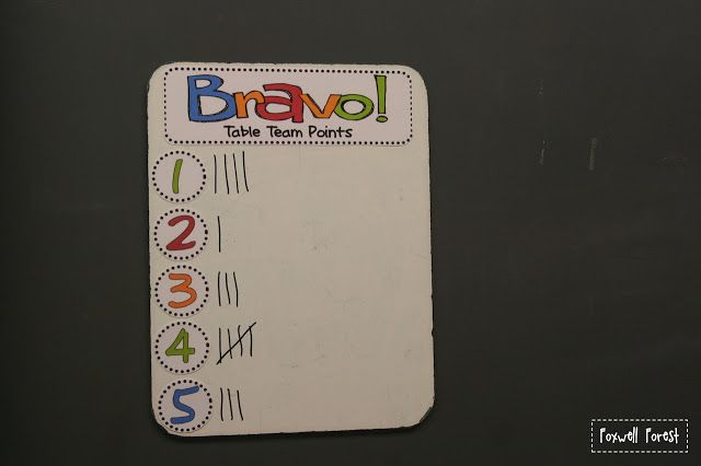 First Grade in Foxwell Forest: BRAVO Board and Reward Coupons FREEBIE {Classroom Management System}