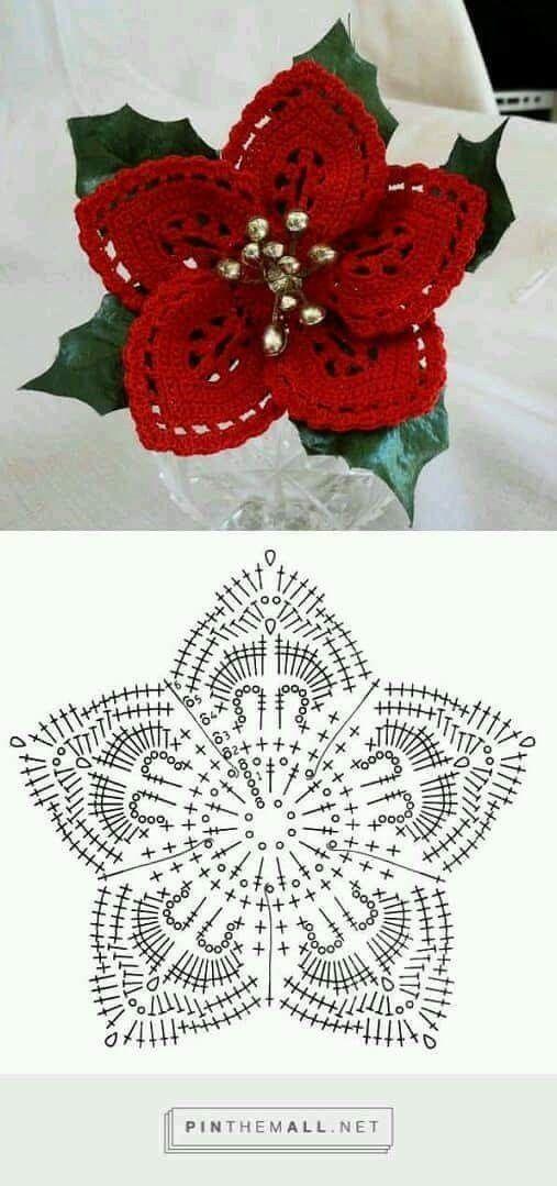 Pin de Siiri Sisas en Flowers   Pinterest   Patrón de ganchillo, Dos ...