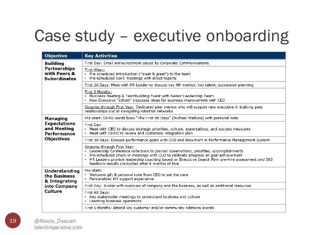 case study executive onboarding 19 nicole dessain