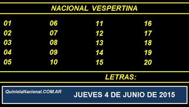 Quiniela Nacional Vespertina Jueves 4 de Junio de 2015. Fuente: http://quinielanacional.com.ar Pizarra del sorteo desarrollado en el recinto de Loteria Nacional a las 17:30 horas. La jugada Vespertina se efectuó con total normalidad.