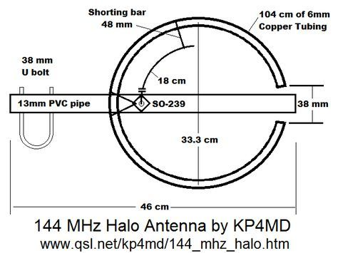Construction and Analysis of a Low Cost Omnidirectional Horizontally Polarized Antenna for 144 MHz by Dr. Carol F. Milazzo, KP4MD (posted 23 May 2012) E-mail: kp4md@arrl.net Construction Model Analysis and Measurements Stacking Halo Antennas Gain and Polarization Comparisons References Return to KP4MD Home