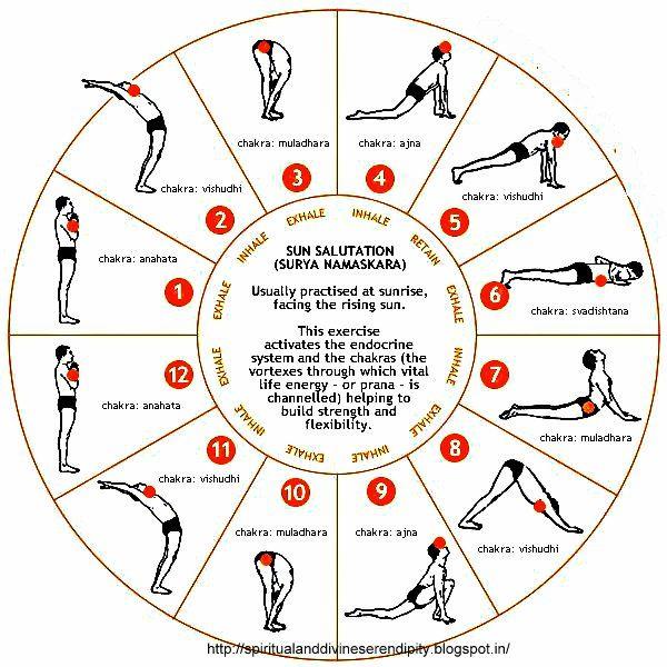 В йоге Приветствие Солнцу можно использовать и как энергетическое упражнение