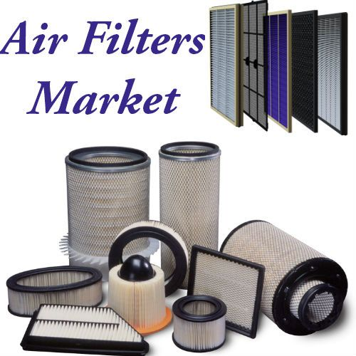 Global #AirFilters Market