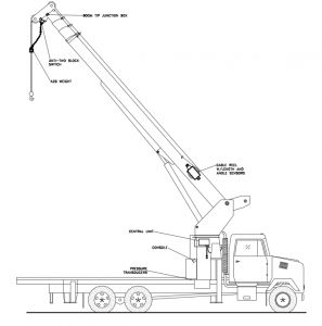 #pat ds 150 #crane parts at great price from