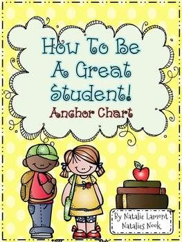How to be a great student. Everything you need to make a cute and colourful…