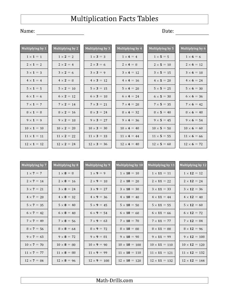 538 best images about new math worksheet announcements on for 12 x table worksheet