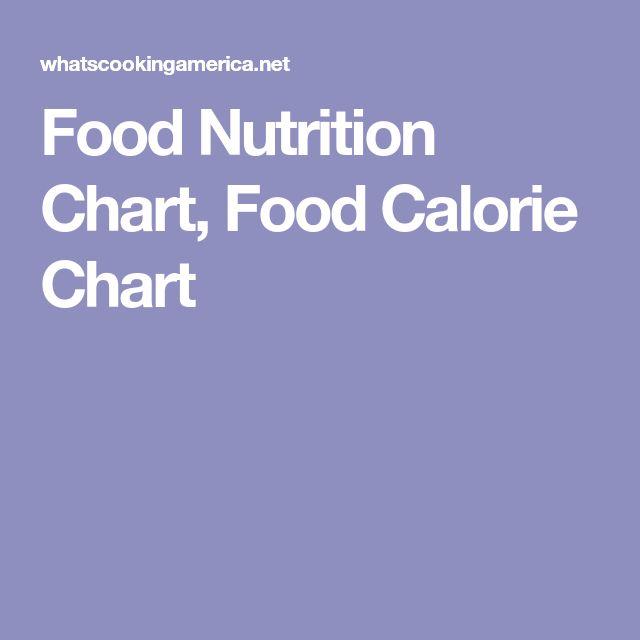 The 25+ best Calorie chart ideas on Pinterest Vegetable calorie - food calorie chart