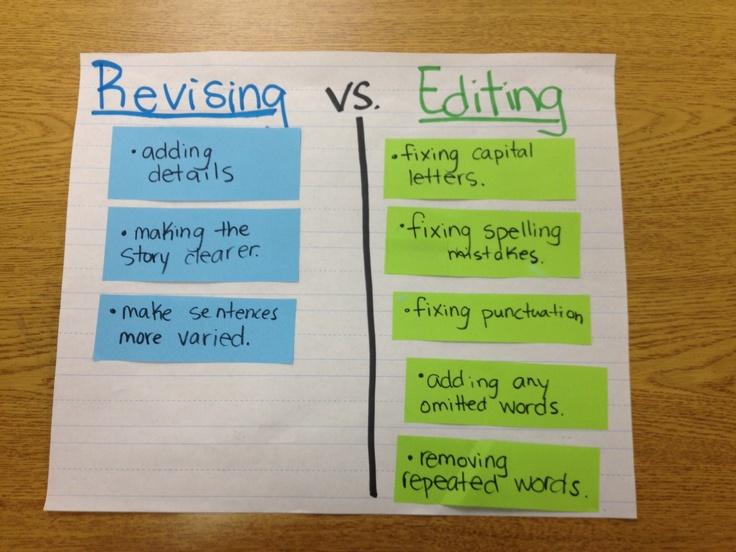 Revising Vs Editing Chart Writing Stuff Pinterest