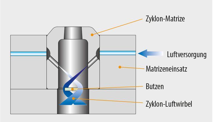 Daca masina d-voastra de stantat Amada (din seria EM) necesita matrite tip Amada Power Vacuum Dies (cu acele gauri laterale), va rugam sa ne contactati si va oferim solutia noastra  - www.sm-tech.ro