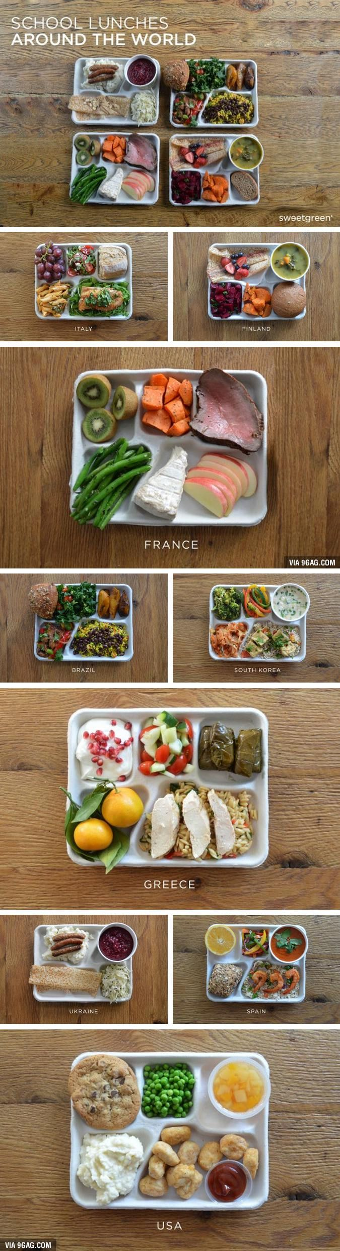 School Lunches Around The World.... SO INTERESTING! I love learning about different cultures!