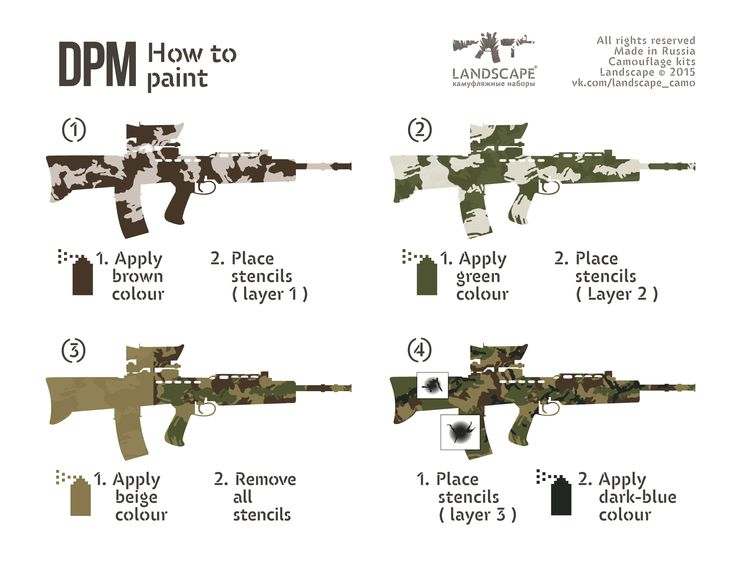 How To Spray Paint Dpm