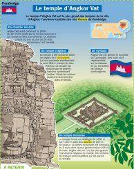 Le temple d'Angkor Vat - Mon Quotidien, le seul site d'information quotidienne pour les 10 - 14 ans !