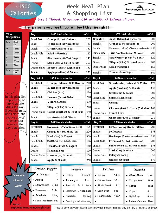 Free menu and Shopping list for you to eat 1500 Calories a day to lose weight. Our 1500 calorie meal plan is great, for a healthy weight loss diet.