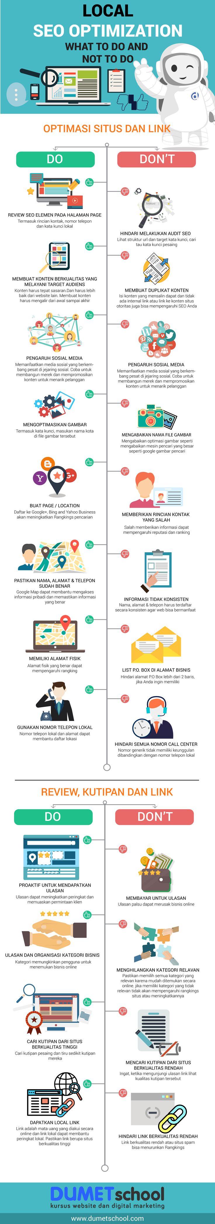 """Halo teman teman, silahkan disimak yaa infographic tentang """"Local SEO Optimizatio"""" yang harus dilakukan dan tidak :)"""