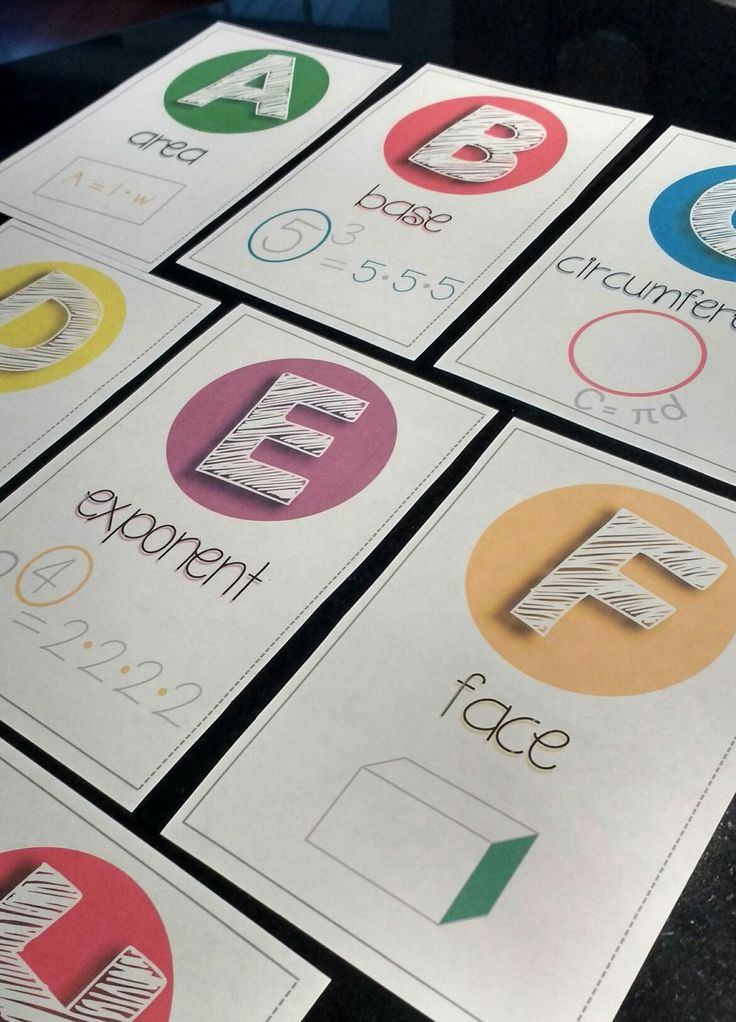 Math Charts For Classroom Decoration ~ Bästa math posters middle school idéerna på pinterest
