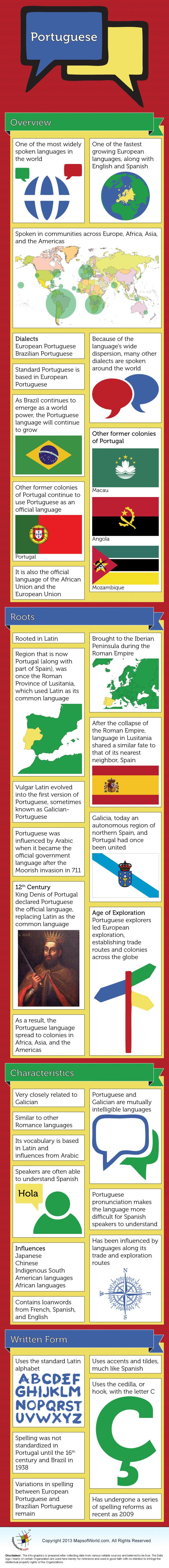 Nice blogpost about Portuguese Language – Facts