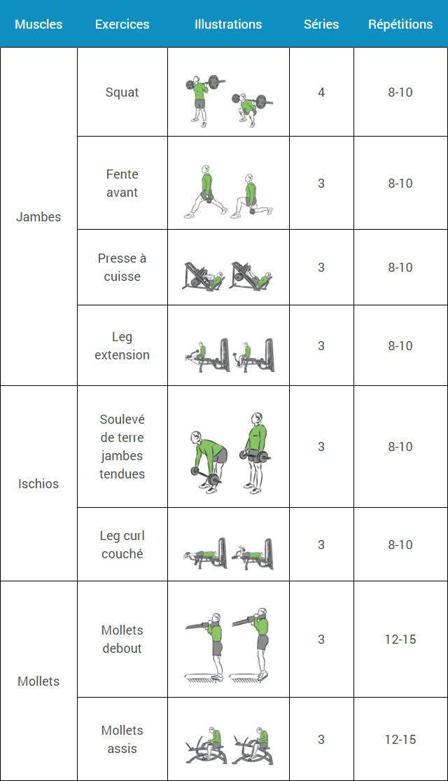 Exceptionnel Les 25 meilleures idées de la catégorie Musculation avec haltères  ID89