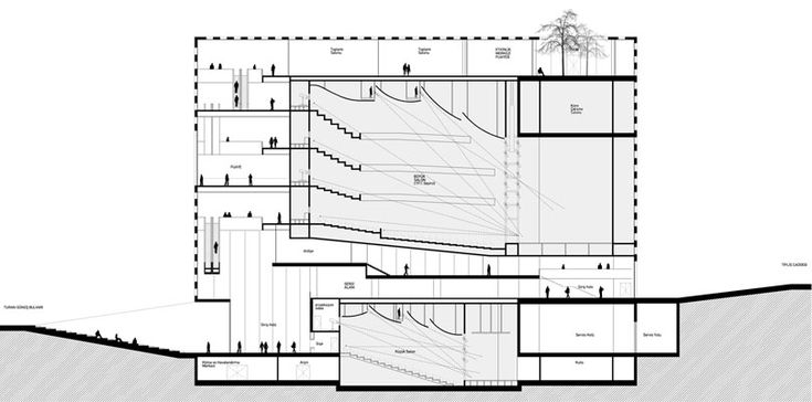 Cankaya Art Center, Concert Hall and Municipality Building by SO?