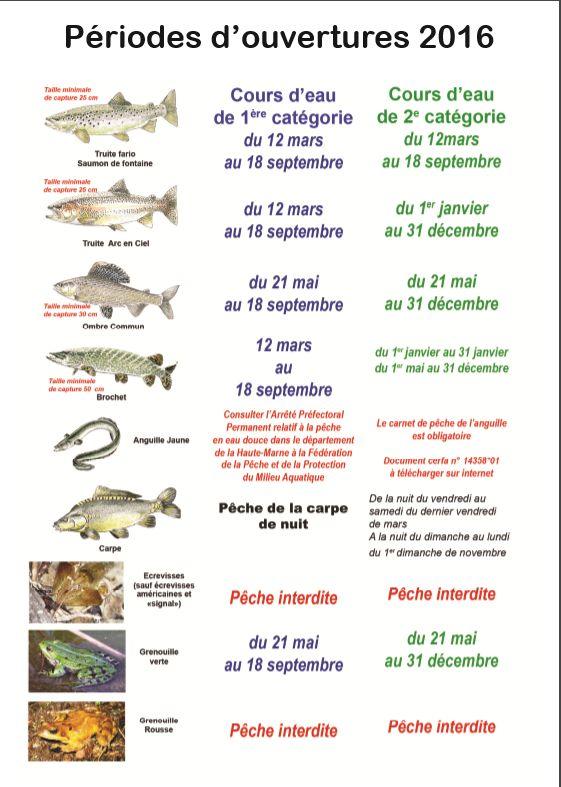 Dates d'ouvertures 2016 - Fédération de Haute-Marne pour la Pêche et la Protection du Milieu Aquatique