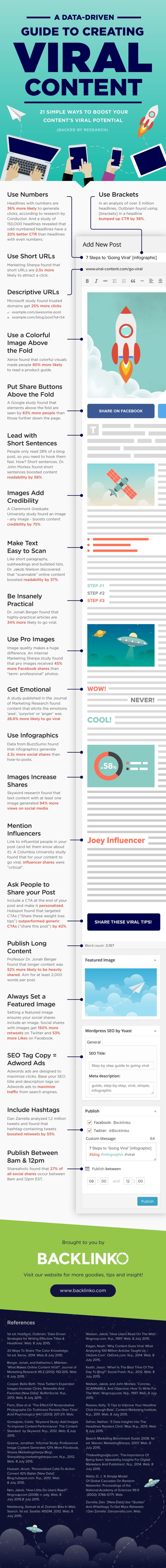 What Are 21 Data Driven Tips To Help Your Content Go Viral? #infographic