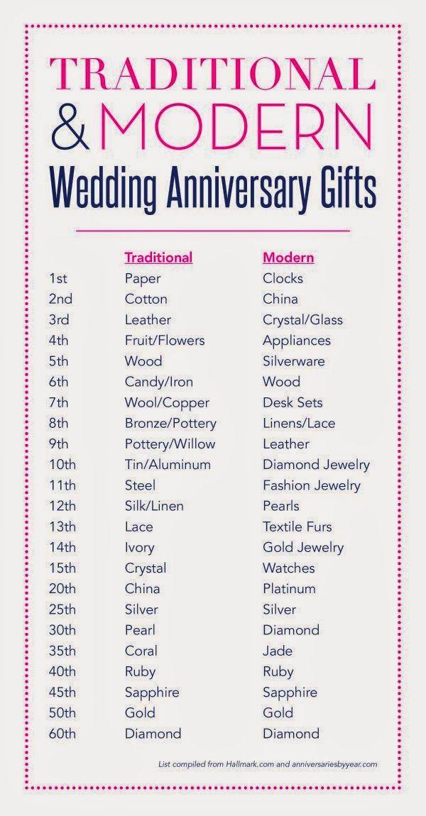 Best 25 8 year anniversary ideas on Pinterest  One year