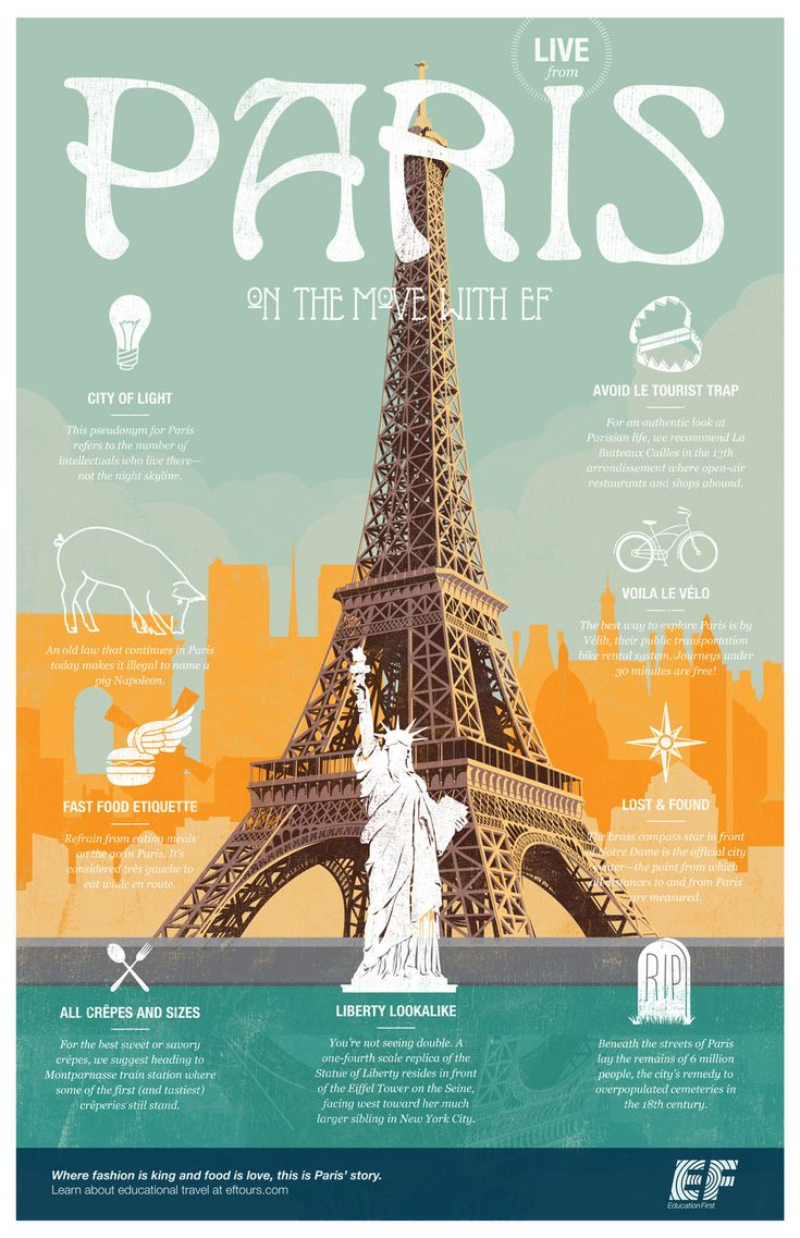 Get to know #Paris like a local with with our Travel Blog by EF Educational Tours | Click here to read more http://eftri.ps/17OkLq2 | #travel #infographic