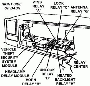 awesome 2001 jeep grand cherokee security system reset