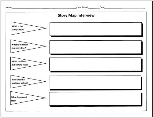Best Story Maps Images On   Graphic Organisers Essay