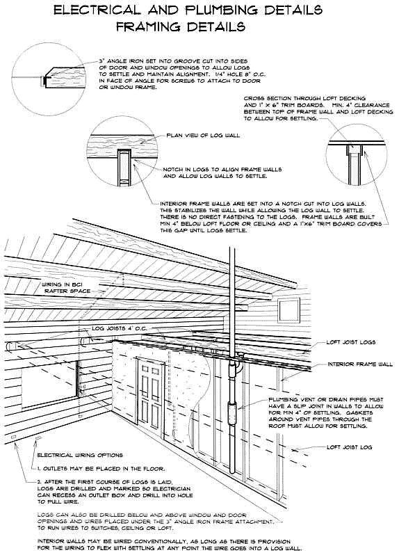 Construction Details Meadowlark Log Homes Electrical
