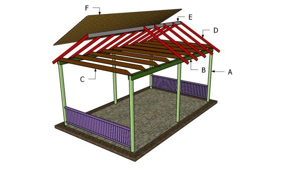 How to build a picnic shelter free outdoor plans diy for A frame shelter plans