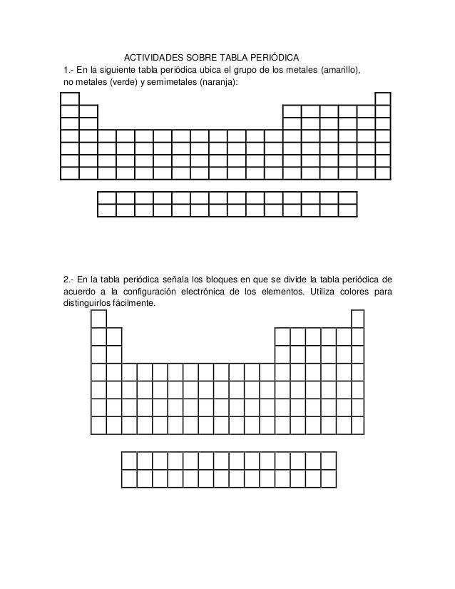 ACTIVIDADES SOBRE TABLA PERIÓDICA   1.- En la siguiente tabla periódica ubica el grupo de los metales (amarillo),   no metal...