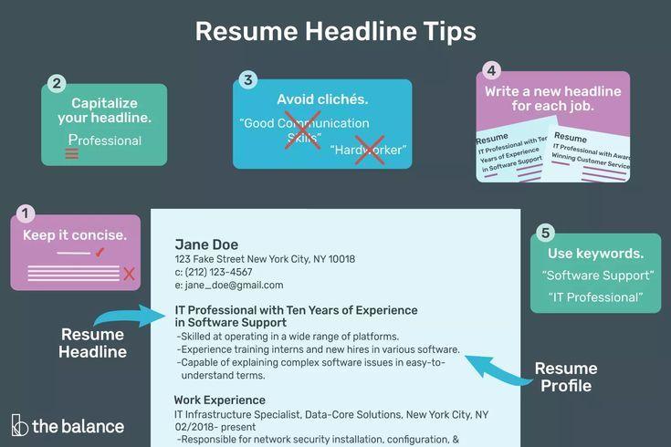 tips for writing a resume headline  resume