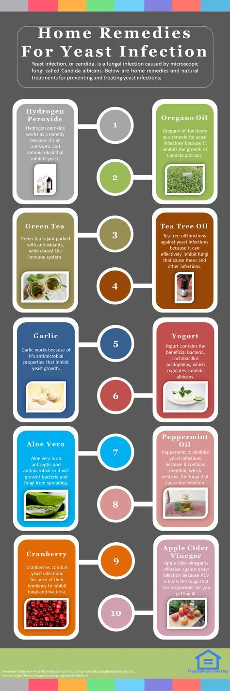 19 Potent Home Remedies For Yeast Infection: This Guide Shares Insights On The Following; Coconut Oil For Yeast Infection, Apple Cider Vinegar For Yeast Infection, How To Get Rid Of A Yeast Infection In 24 Hours, Tea Tree Oil For Yeast Infection, Yeast Infection Treatment Pill, Garlic For Yeast Infection, How Long Does A Yeast Infection Last, What Causes Yeast Infections, Cause, Symptoms And Remedies Of Yeast Infection, Etc.