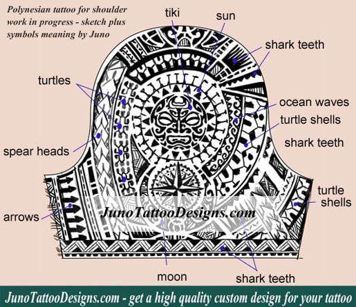 Maori Tattoo Meanings And Symbols: Polynesian Tattoo Symbols Meaning Arm By JunoTattooDesigns