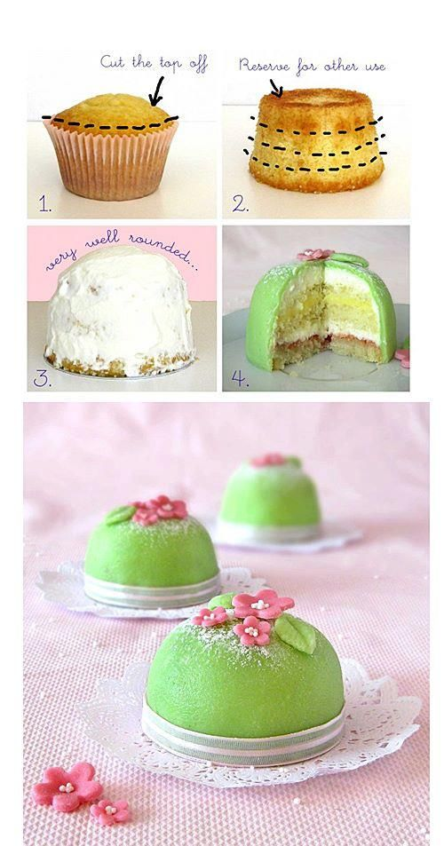 petit four- idea, just picture, no recipe or blog link